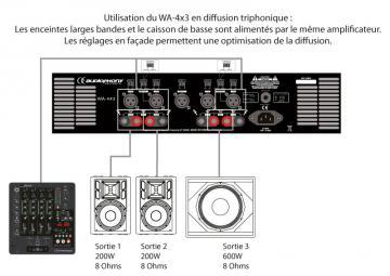 Amplificateur 4 canaux  1200W wa4x3